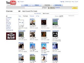 Canale Di Musica Su Youtube