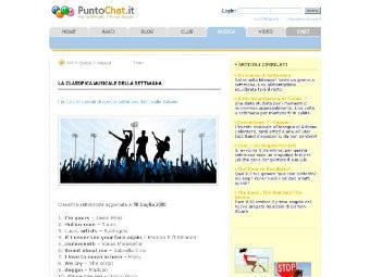 Classifica Musicale Della Settimana
