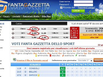 Pagelle Gazzetta Dello Sport