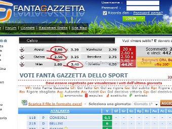 Voti Gazzetta Dello Sport